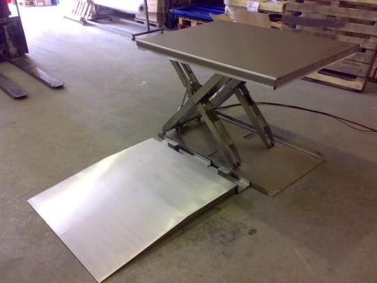 Stainless Steel Scissor Lift Tables Maverick Equipment